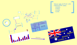 Trabajo de Economía: Australia