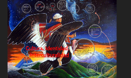 Copy of cultura, identidad,interculturalidad