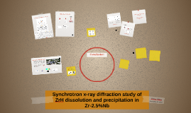 Synchrotron x-ray diffraction study of
