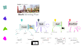 Work winning plan