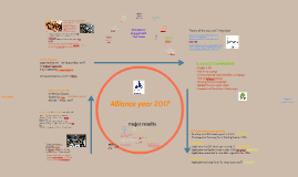 Copy of Alliance Year 2017