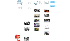 Copy of Movimentos Sociais