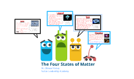 Copy of The Four States of Matter