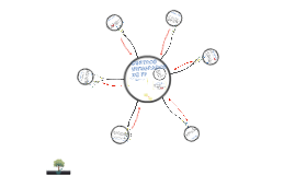 Centros Integrados de FP. V1