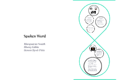 Copy of Spoken Word