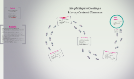Copy of Simple Steps to Creating a