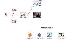 UNIDADE 7 - MANUAL DE PROCEDIMENTOS DO OBREIRO
