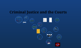 Criminal Justice and the Courts