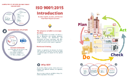 ISO 9001:2015 Introduction (English)