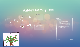 Valdez Family tree