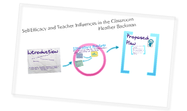 Self-Efficacy and Teacher Influences in the Classroom