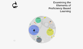 Examining the Elements of Proficiency Based Learning