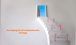 Developing the AF Communication Strategy