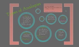 Copy of Copy of Types of Analogies