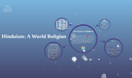 Hinduism: A World Religion
