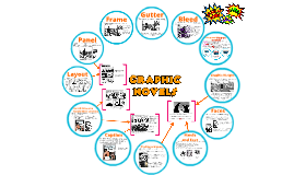 Copy of Analyzing Elements of Graphic Novels