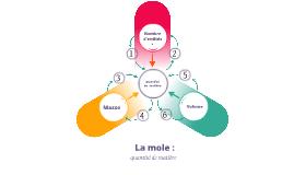 La mole : quantité de matière (Seconde)
