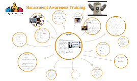 Copy of Harassment Awareness Training