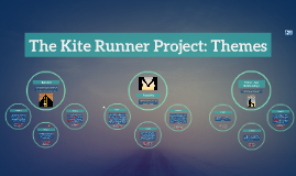 The Kite Runner Project: Themes