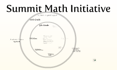Summit Math Initiative