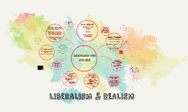 Liberalism & Realism