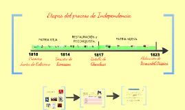 Etapas Independencia de Chile