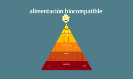 Copy of ALIMENTACION  BIOCOMPATIBLE