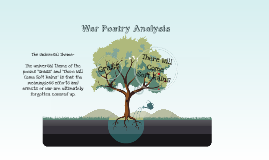 War Poetry Analysis Project