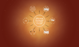 Differential Heating and Convection Currents