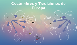 Copy of Costumbres y Tradiciones de Europa
