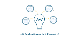Week 10 - Is It Evaluation or Is It Research