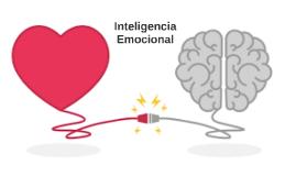 Inteligencia Emocional-II