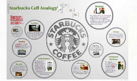 Copy of A cell is like a... Starbucks