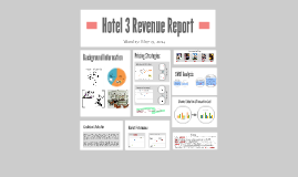 Hotel 3 Revenue Report
