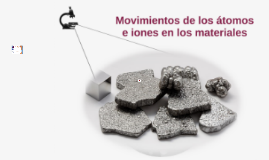 Movimiento de los átomos en los materiales