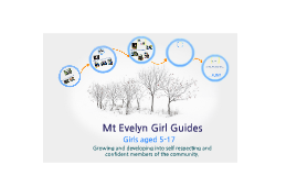 Mt Evelyn Girl Guides