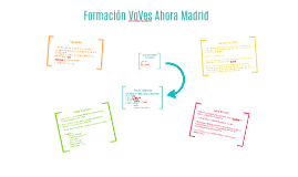 Formación VoVes Ahora Madrid