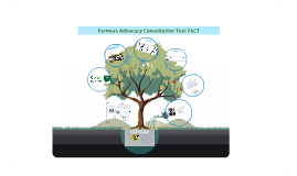 Copy of Copy of Farmers Advocacy Consultation Tool FACT