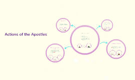 Actions of the Apostles