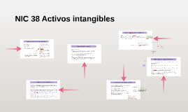 NIC 38 (PARTE I) ACTIVOS INTANGIBLES