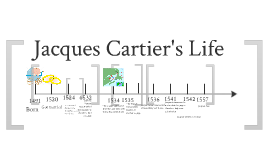 Copy of Copy of Jacques Cartier Timeline