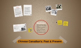 Chinese Canadian's: Past & Present