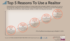 Top 5 Reasons To Use a Realtor