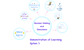 Demonstration of Learning: Decision Making and Conscience
