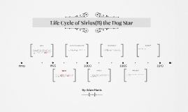 Life Cycle of Sirius the Dog Star