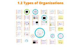 1.2 Types of organisations 2014