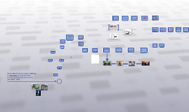 Sistematización de las prácticas realizadas en Telecentros d