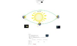 2. Earth movements