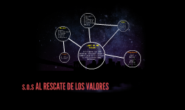 Copy of s.o.s AL RESCATE DE LOS VALORES