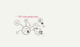 Marcomms video production